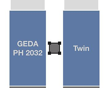 GEDA PH 2032 Twin